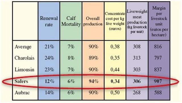 figures chart